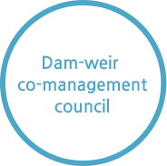 Dam-weir co-management council