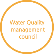 Water Quality management council