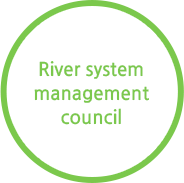 River system management council